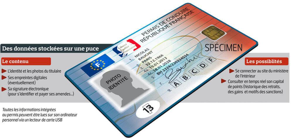 Nouveau permis lectronique europ en - Bureau des permis de conduire paris horaires ...